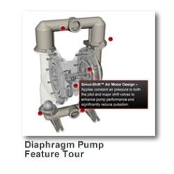 Buy Diaphragm Pumps