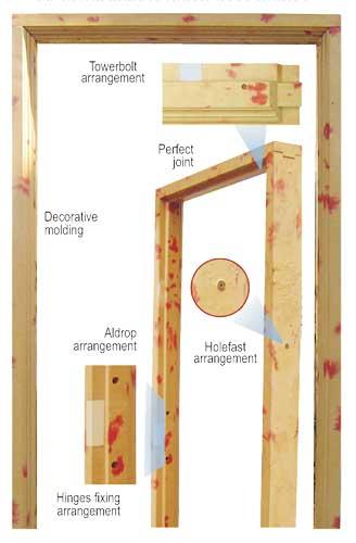 Concrete Door Frames buy in Jalna