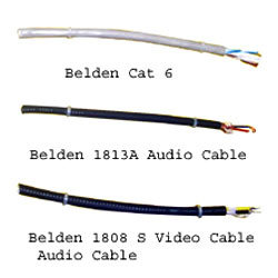 Belden Cables buy in Bangalore
