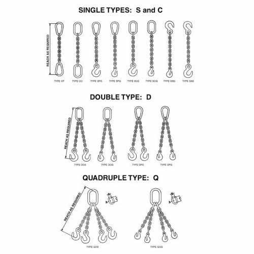 Buy Chain Slings