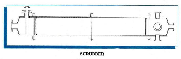 Buy Scrubber