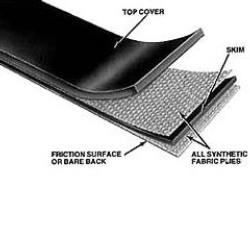 Rubber Conveyor Belt buy in Noida