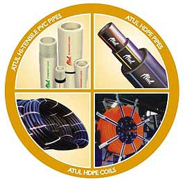 Buy HDPE Pipes