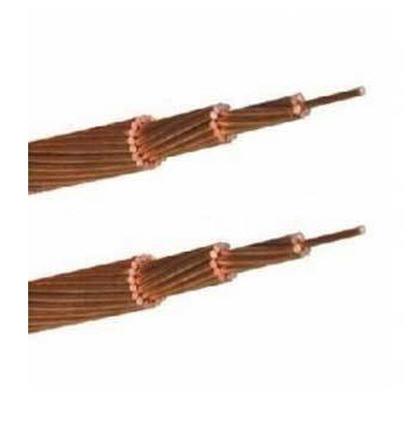Buy Copper Conductors