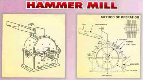 Hammer Milling Machine Buy In Navi Mumbai
