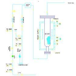 Buy Endo Gas Generator