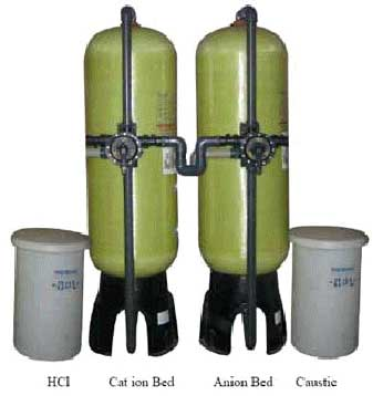 Buy Demineralized Water Plant