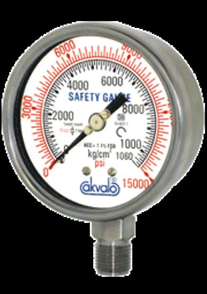 Buy Safety Gauges (Solid Front)