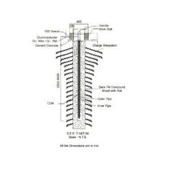 Buy 3 M Electrode - Normal Soil