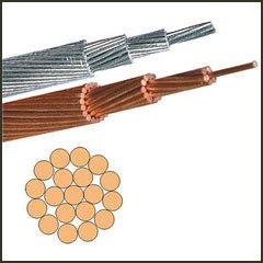 Buy Aluminium And Copper Wires