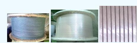 Buy Mica Cover Round & Rectangular / Flat Copper & Aluminium Wire