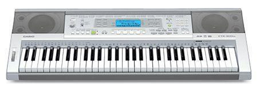 Indian Sounds Keyboard