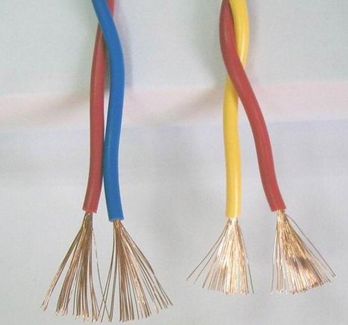 Buy Flexible Wires