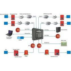 Buy Conventional Detection systems