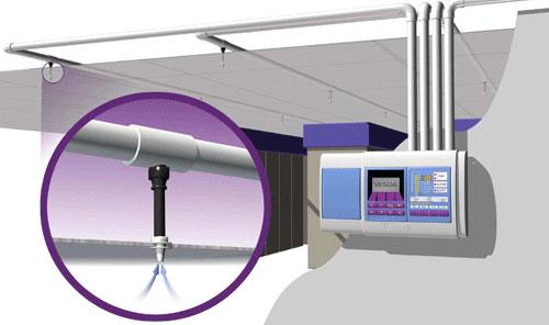 Buy Air Sampling Based High Sensitivity Smoke Detection Systems
