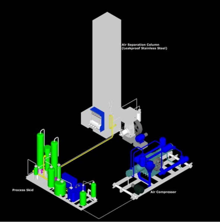 Buy Manufacturing Process Of Oxygen Plants