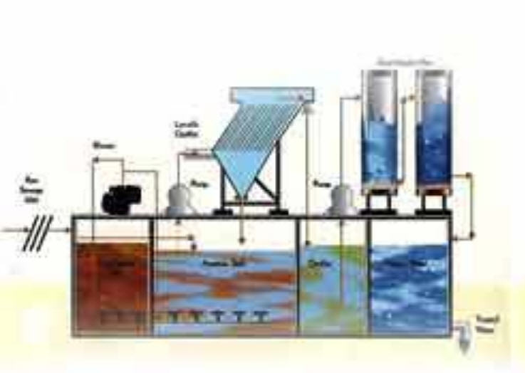 Buy Effluent And Sewage Treatment Plant
