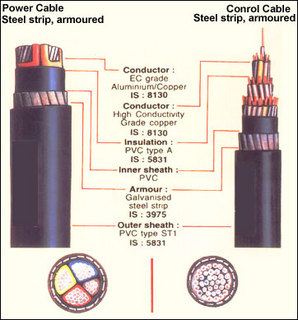 Buy Power Cable