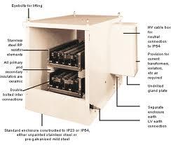 Buy Neutral Grounding Resistor