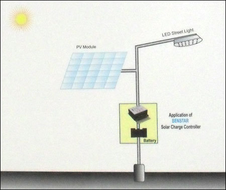 Buy Solar Charge Controller