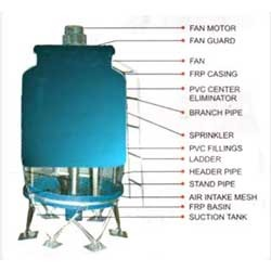 Buy Industrial Cooling Towers