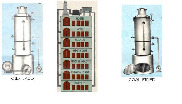 Buy Hot Water Generators / Steam Generators / Sib Boilers