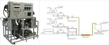 Buy Liquid Mixing System