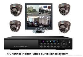 Buy CCTV