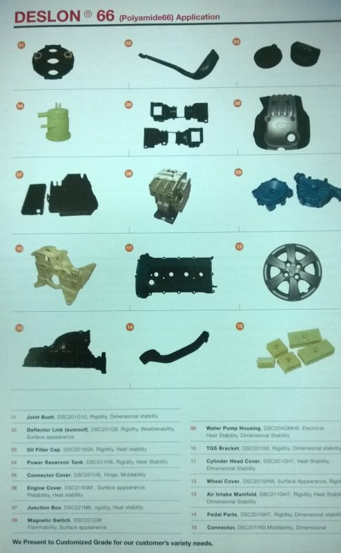 Buy Automobile parts, spares and accessories.