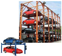Buy Car parking systems