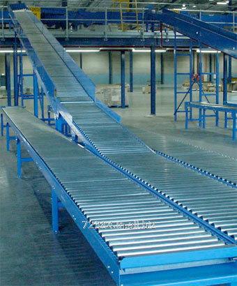 Buy Gravity Roller Conveyor