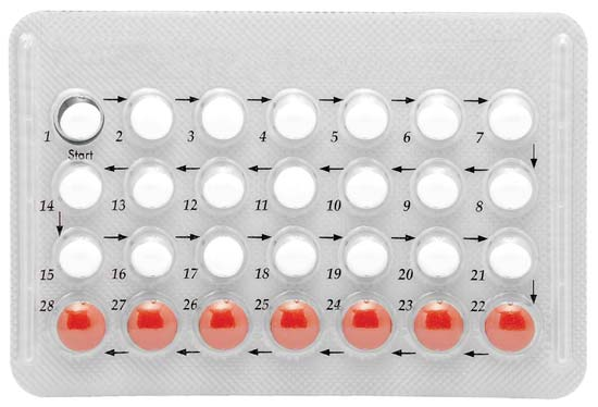 Buy Contraceptives Pills