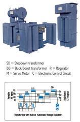 H.T. Transformer Voltage Stabilizer
