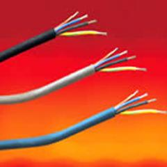 Fire Retardant Cable Coating