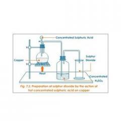 Sulphuric Acid & Oleum