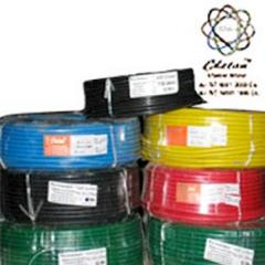R. F. Cables