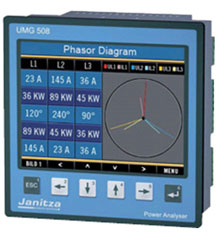 Multifunctional Power Analyser