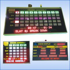Production data displays