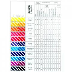 Reactive H Dyes (Hot Brands)