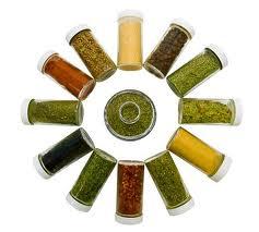 Spice & Oleoresins