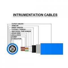 Инструментовка, сигнал и кабели для передачи