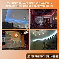 LED For Architectural Lighting Applications
