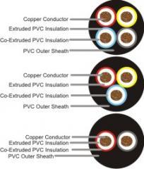 Multi Core Round Flexible Cables