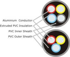 Unarmored Round Aluminium Cables
