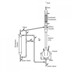 Liquid Extraction System