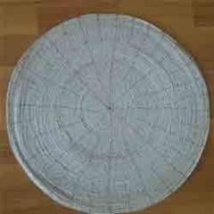 Round Table Mats