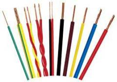 Coated Copper Cables