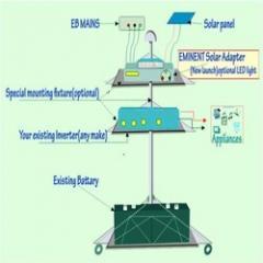 Smart Solar Wall Modules (SSWM)