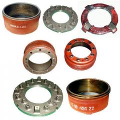 Automotive Brake Drums