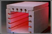 Laboratory Furnace Parts